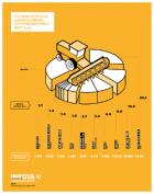 inkota_inforgrafiken_marktkonzentration_globale_landwirtschaft_2018_250x315.png